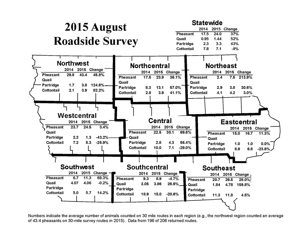 Pheasant and small game population distribution map 2015 | Iowa DNR