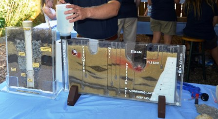 Demonstrating the Well Model and the Groundwater Flow Model